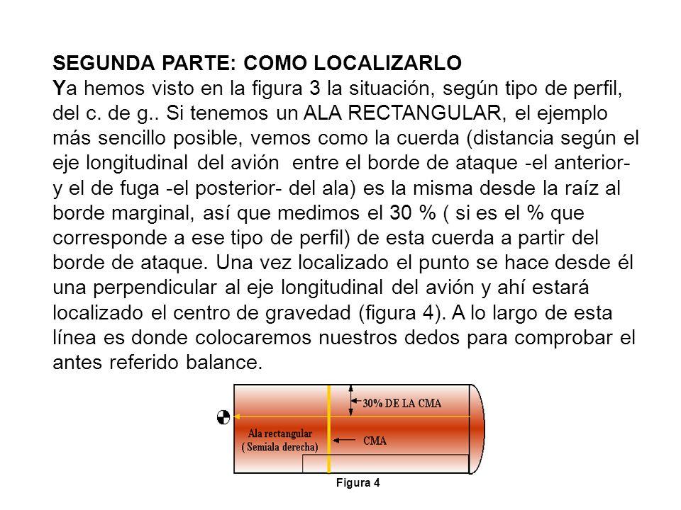 SEGUNDA PARTE: COMO LOCALIZARLO Ya hemos visto en la figura 3 la situación, según tipo de perfil, del c. de g.. Si tenemos un ALA RECTANGULAR, el ejem