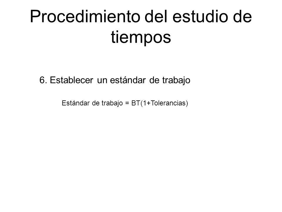 Procedimiento del estudio de tiempos 6. Establecer un estándar de trabajo Estándar de trabajo = BT(1+Tolerancias)