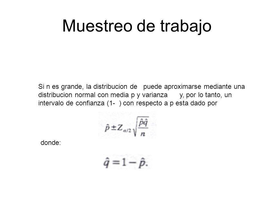 Muestreo de trabajo Si n es grande, la distribucion de puede aproximarse mediante una distribucion normal con media p y varianza y, por lo tanto, un i