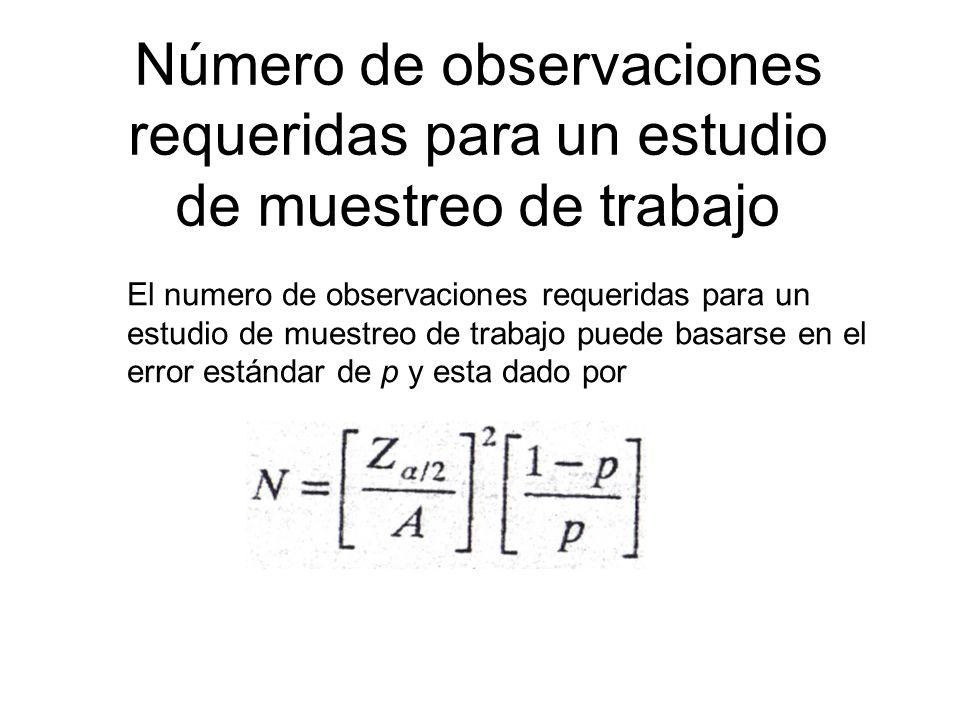 Número de observaciones requeridas para un estudio de muestreo de trabajo El numero de observaciones requeridas para un estudio de muestreo de trabajo
