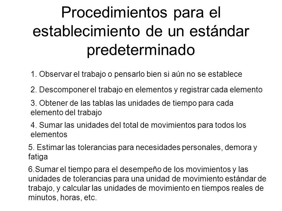 Procedimientos para el establecimiento de un estándar predeterminado 1. Observar el trabajo o pensarlo bien si aún no se establece 2. Descomponer el t