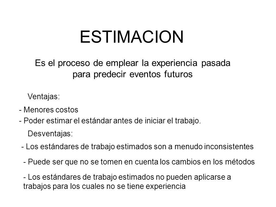 ESTIMACION Es el proceso de emplear la experiencia pasada para predecir eventos futuros Ventajas: - Menores costos - Poder estimar el estándar antes d