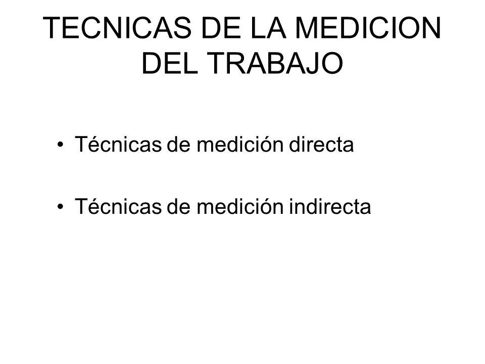 TECNICAS DE LA MEDICION DEL TRABAJO Técnicas de medición directa Técnicas de medición indirecta