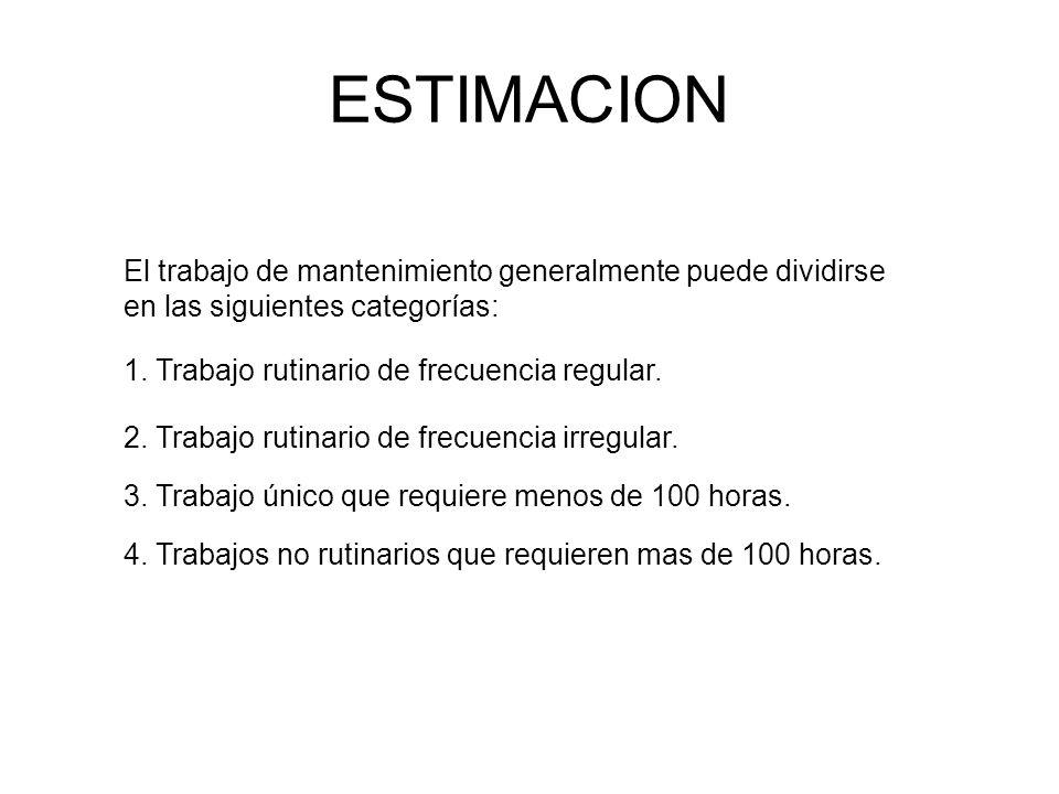 ESTIMACION El trabajo de mantenimiento generalmente puede dividirse en las siguientes categorías: 1. Trabajo rutinario de frecuencia regular. 2. Traba