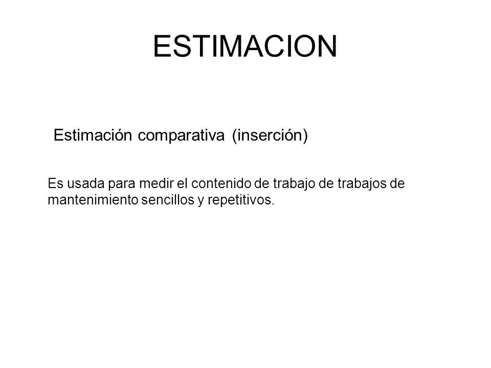 ESTIMACION Estimación comparativa (inserción) Es usada para medir el contenido de trabajo de trabajos de mantenimiento sencillos y repetitivos.