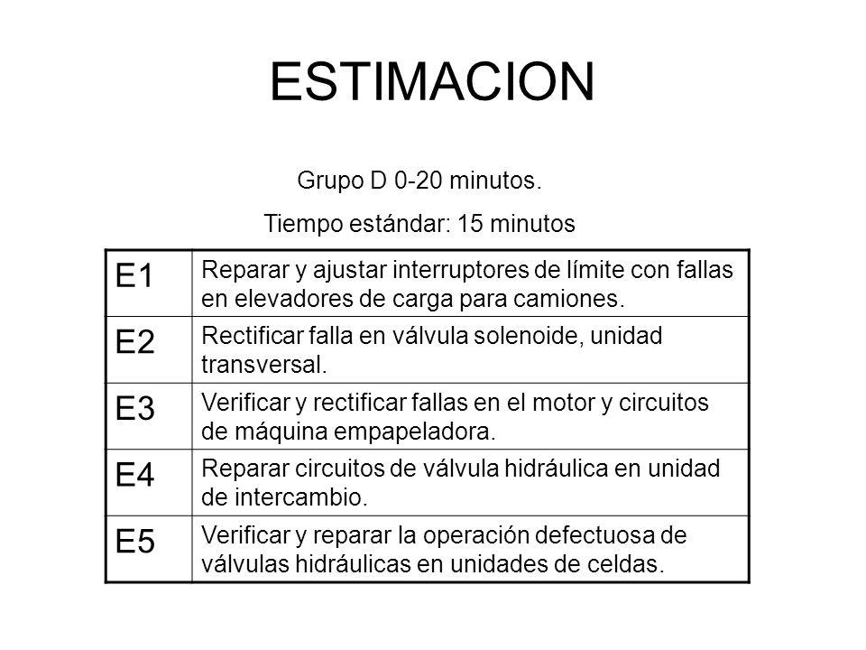 ESTIMACION E1 Reparar y ajustar interruptores de límite con fallas en elevadores de carga para camiones. E2 Rectificar falla en válvula solenoide, uni