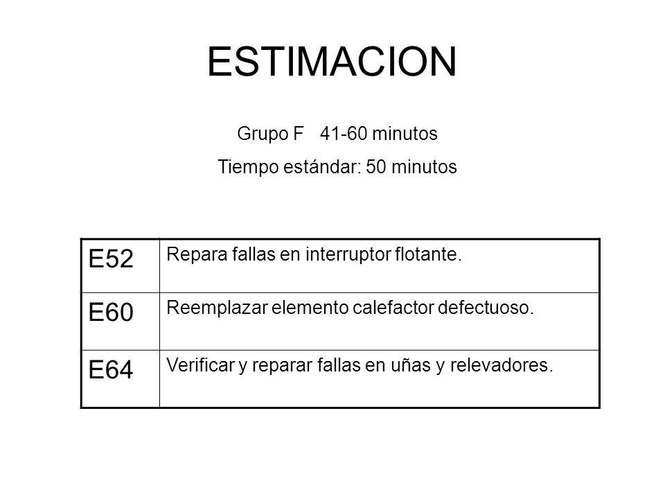 ESTIMACION E52 Repara fallas en interruptor flotante. E60 Reemplazar elemento calefactor defectuoso. E64 Verificar y reparar fallas en uñas y relevado