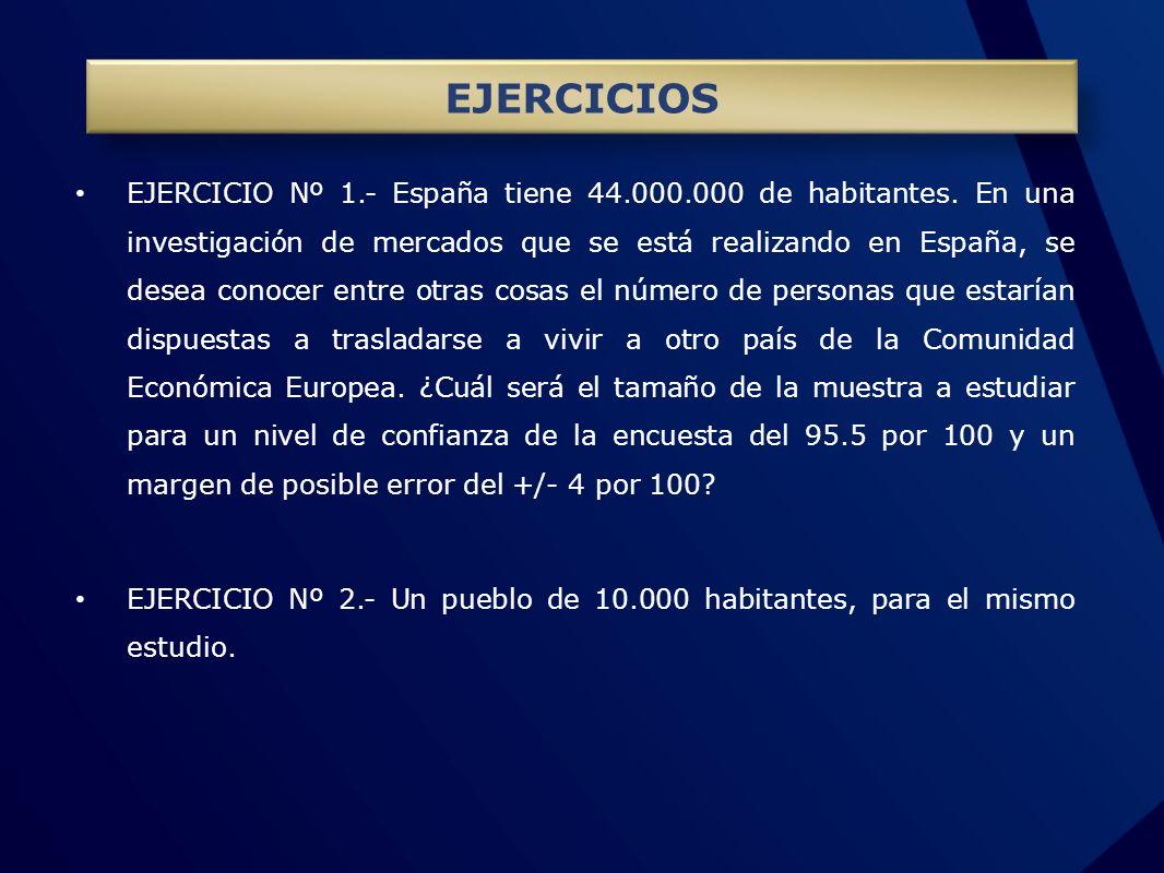 EJERCICIOS EJERCICIO Nº 1.- España tiene 44.000.000 de habitantes. En una investigación de mercados que se está realizando en España, se desea conocer