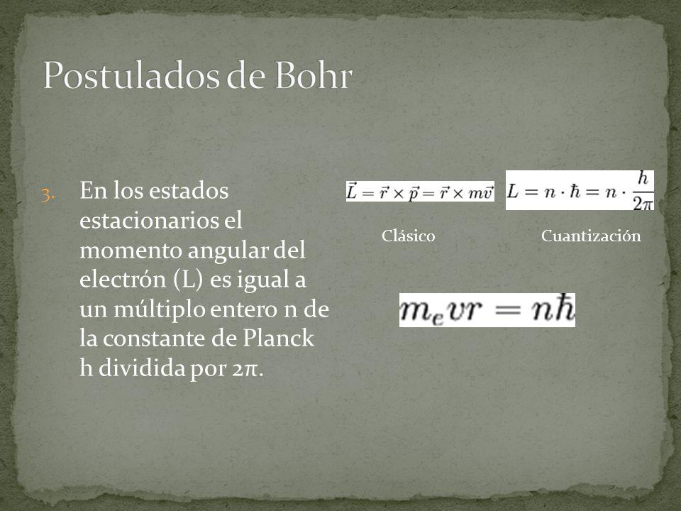 3. En los estados estacionarios el momento angular del electrón (L) es igual a un múltiplo entero n de la constante de Planck h dividida por 2π. Clási