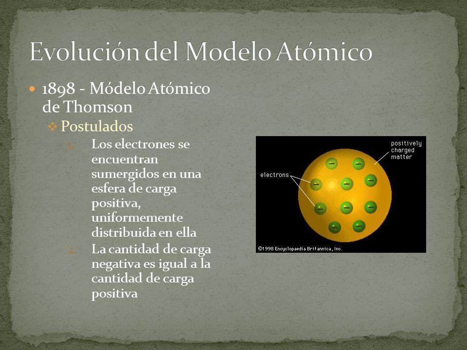 1898 - Módelo Atómico de Thomson Postulados 1. Los electrones se encuentran sumergidos en una esfera de carga positiva, uniformemente distribuida en e