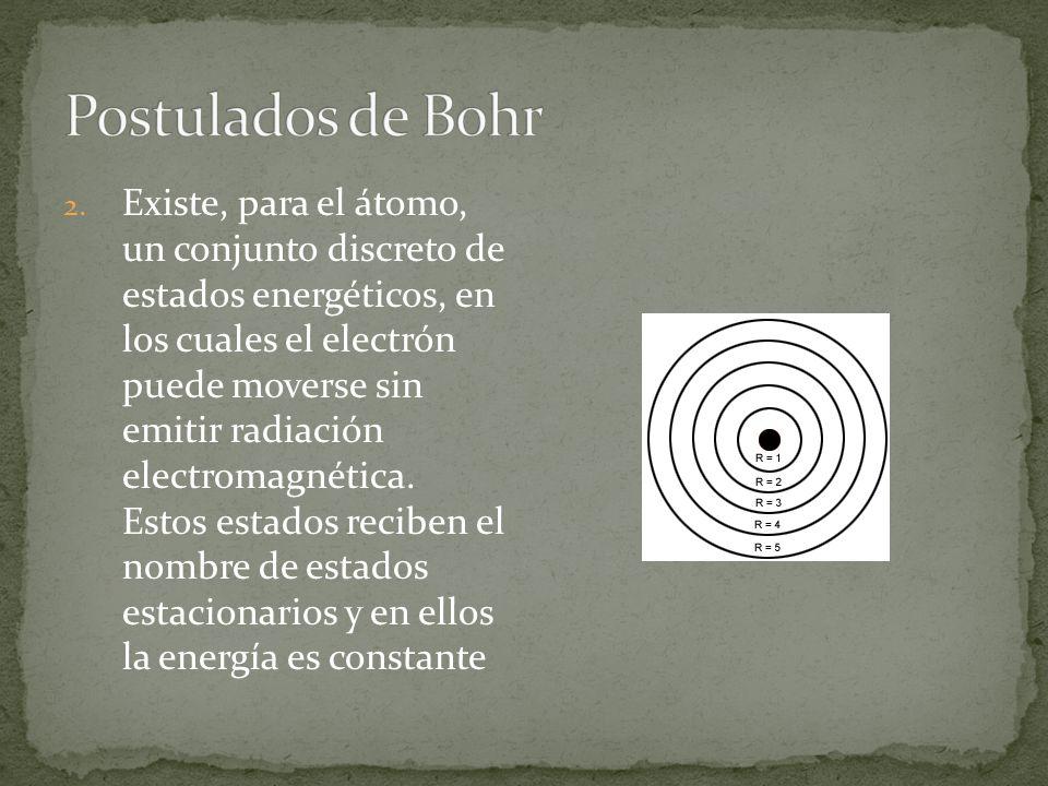2. Existe, para el átomo, un conjunto discreto de estados energéticos, en los cuales el electrón puede moverse sin emitir radiación electromagnética.