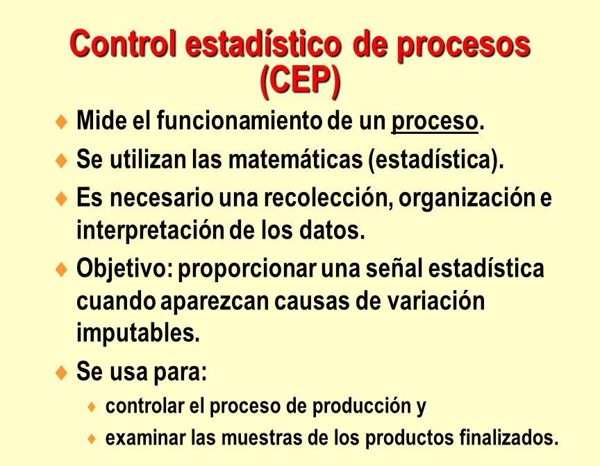 Control estadístico Proceso de control Muestreo de aceptación Gráficos para variables Gráficos para atributos Variables Atributos Tipos de control estadístico de procesos de calidad