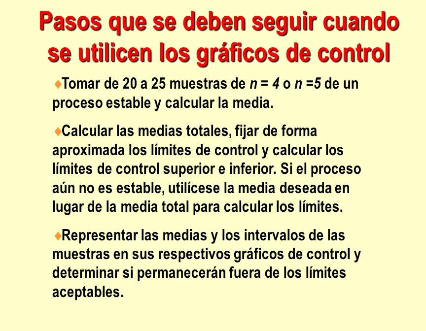 Pasos que se deben seguir cuando se utilicen los gráficos de control Tomar de 20 a 25 muestras de n = 4 o n =5 de un proceso estable y calcular la med
