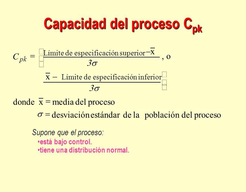 Capacidad del proceso C pk población del proceso lade estándar desviación del proceso media x donde Límite de especificación inferior x o, x Límite de