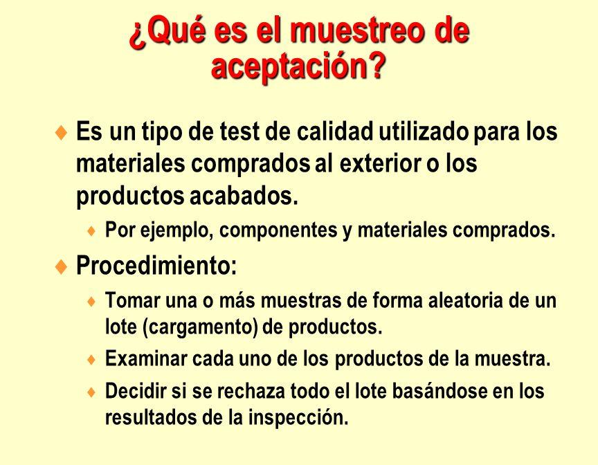 Es un tipo de test de calidad utilizado para los materiales comprados al exterior o los productos acabados. Por ejemplo, componentes y materiales comp