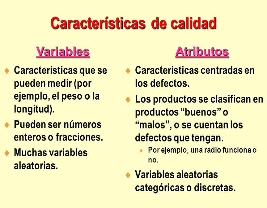 Características centradas en los defectos. Los productos se clasifican en productos buenos o malos, o se cuentan los defectos que tengan. Por ejemplo,