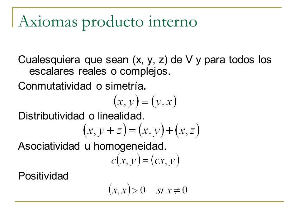Axiomas producto interno Cualesquiera que sean (x, y, z) de V y para todos los escalares reales o complejos. Conmutatividad o simetría. Distributivida
