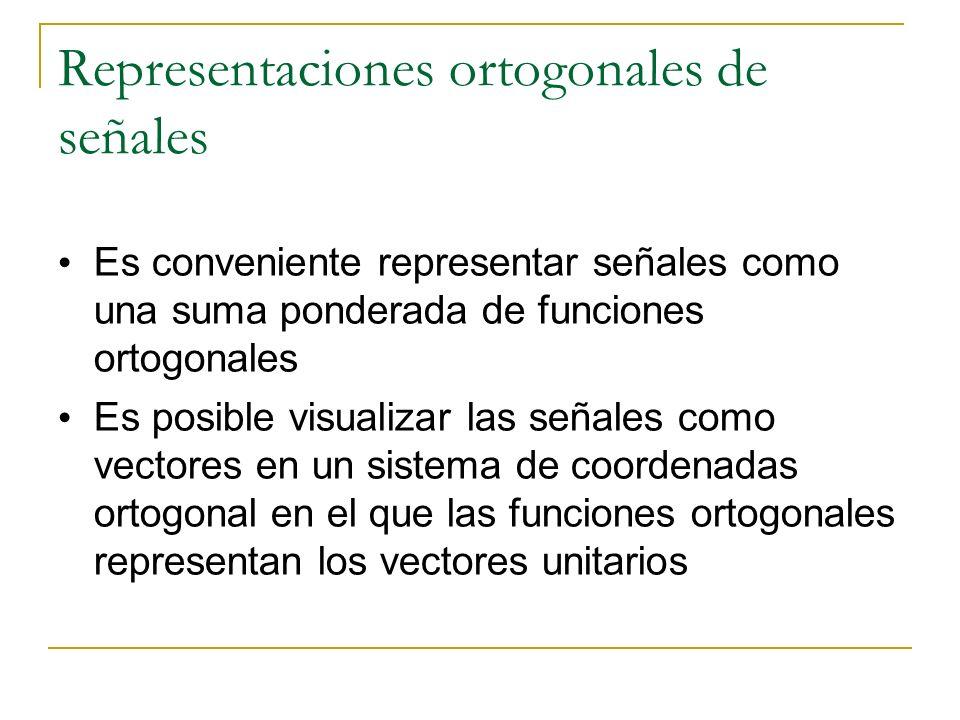 Representaciones ortogonales de señales Es conveniente representar señales como una suma ponderada de funciones ortogonales Es posible visualizar las