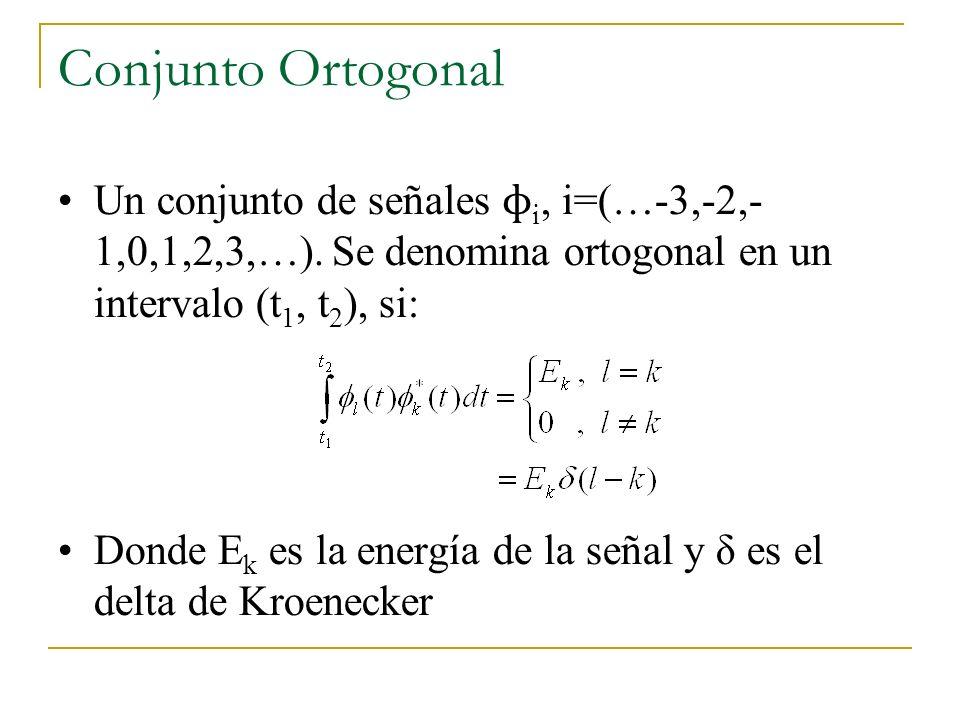 Conjunto Ortogonal Un conjunto de señales ɸ i, i=(…-3,-2,- 1,0,1,2,3,…). Se denomina ortogonal en un intervalo (t 1, t 2 ), si: Donde E k es la energí