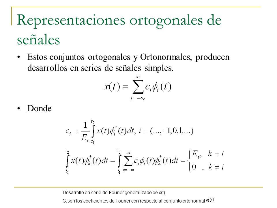 Representaciones ortogonales de señales Estos conjuntos ortogonales y Ortonormales, producen desarrollos en series de señales simples. Donde Desarroll
