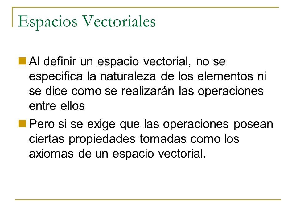 Espacios Vectoriales Sea V un conjunto no vacío, donde los elementos x, y y z pertenecen al conjunto ( ), este se llamará espacio lineal o vectorial si al asociarse con un campo escalar F con elementos α y β pertenecientes al campo ( ), satisface los siguientes diez (10) axiomas.