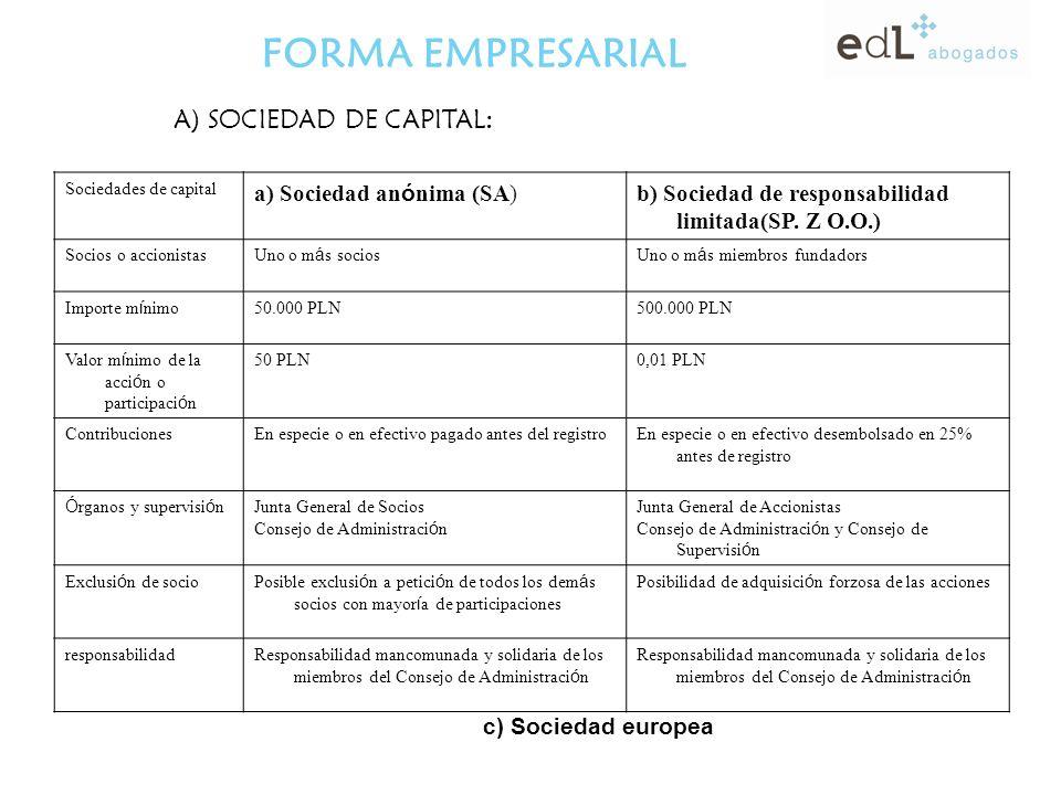 FORMA EMPRESARIAL A) SOCIEDAD DE CAPITAL: Sociedades de capital a) Sociedad an ó nima (SA) b) Sociedad de responsabilidad limitada(SP.