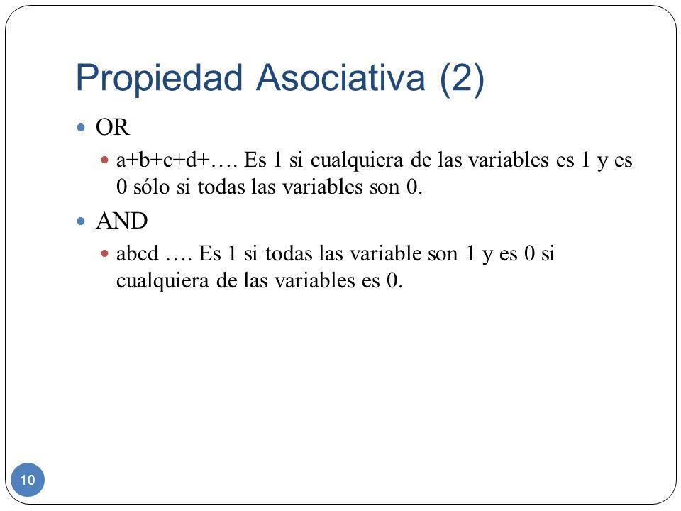 Propiedad Asociativa (2) 10 OR a+b+c+d+…. Es 1 si cualquiera de las variables es 1 y es 0 sólo si todas las variables son 0. AND abcd …. Es 1 si todas