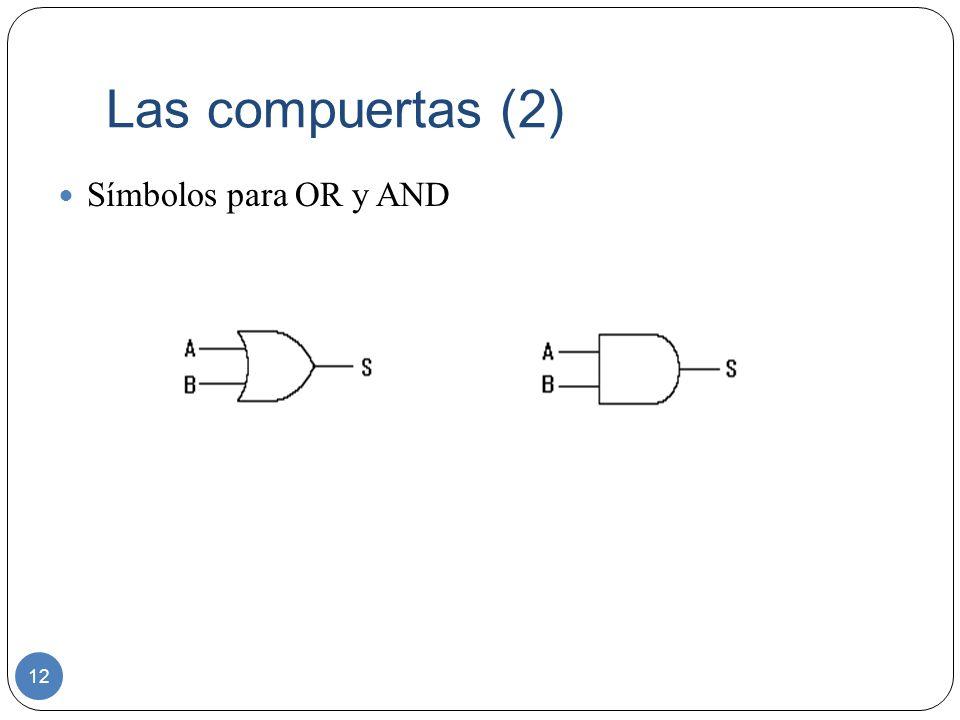 Las compuertas (2) 12 Símbolos para OR y AND