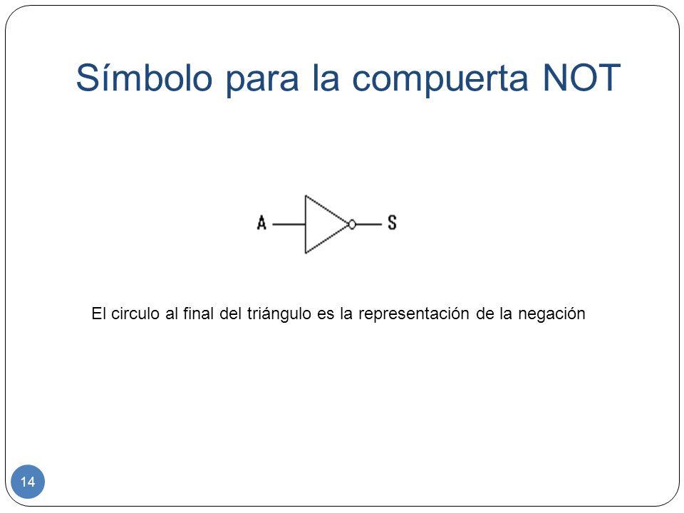 Símbolo para la compuerta NOT 14 El circulo al final del triángulo es la representación de la negación