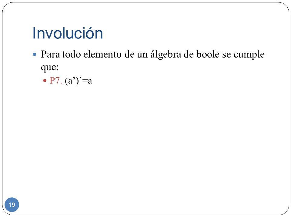 Involución 19 Para todo elemento de un álgebra de boole se cumple que: P7. (a)=a