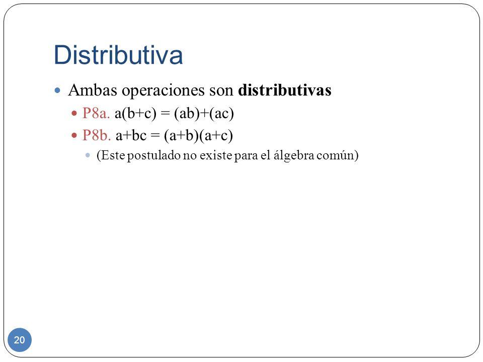 Distributiva 20 Ambas operaciones son distributivas P8a. a(b+c) = (ab)+(ac) P8b. a+bc = (a+b)(a+c) (Este postulado no existe para el álgebra común)