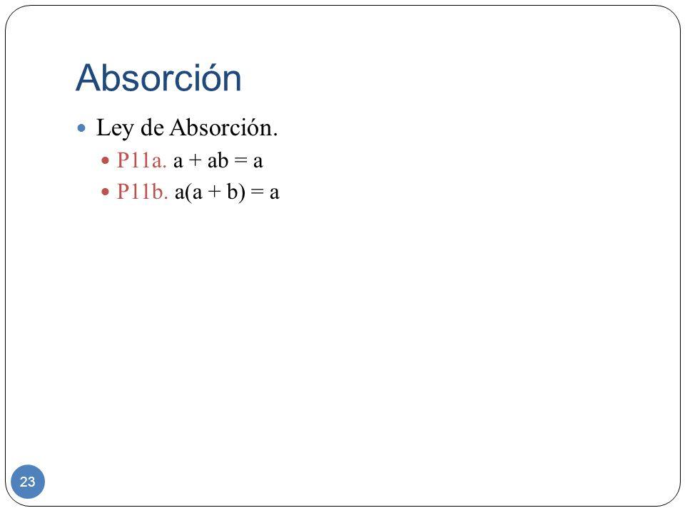 Absorción 23 Ley de Absorción. P11a. a + ab = a P11b. a(a + b) = a