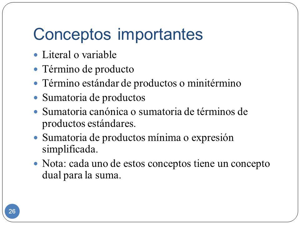 Conceptos importantes 26 Literal o variable Término de producto Término estándar de productos o minitérmino Sumatoria de productos Sumatoria canónica