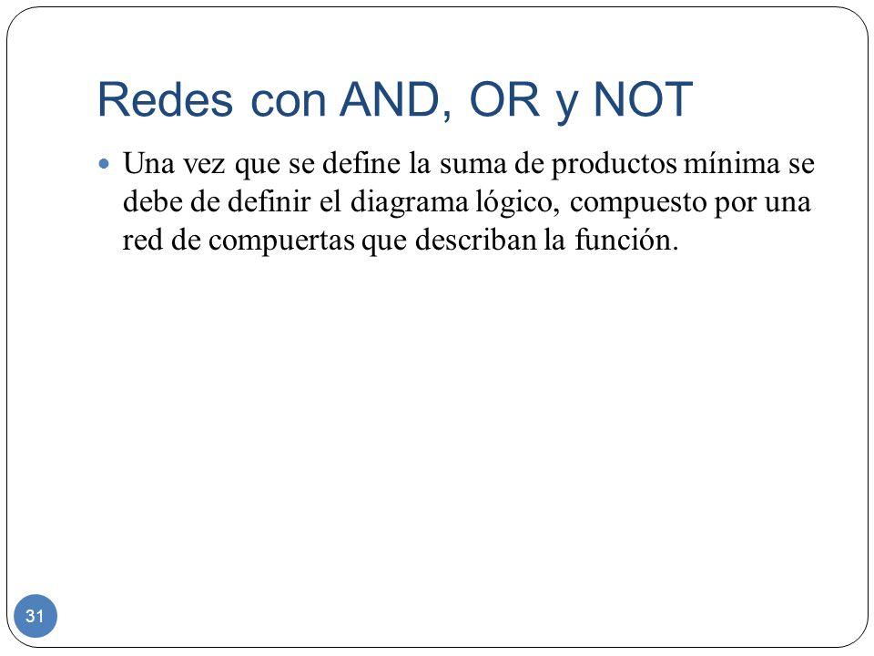 Redes con AND, OR y NOT 31 Una vez que se define la suma de productos mínima se debe de definir el diagrama lógico, compuesto por una red de compuerta