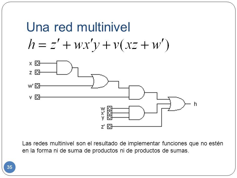 Una red multinivel 35 Las redes multinivel son el resultado de implementar funciones que no estén en la forma ni de suma de productos ni de productos