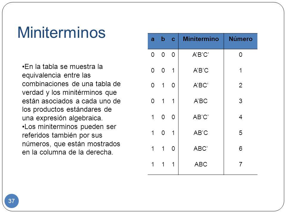 Miniterminos abcMiniterminoNúmero 000ABC0 001 1 010 2 011 3 100 4 101 5 110 6 111 7 37 En la tabla se muestra la equivalencia entre las combinaciones