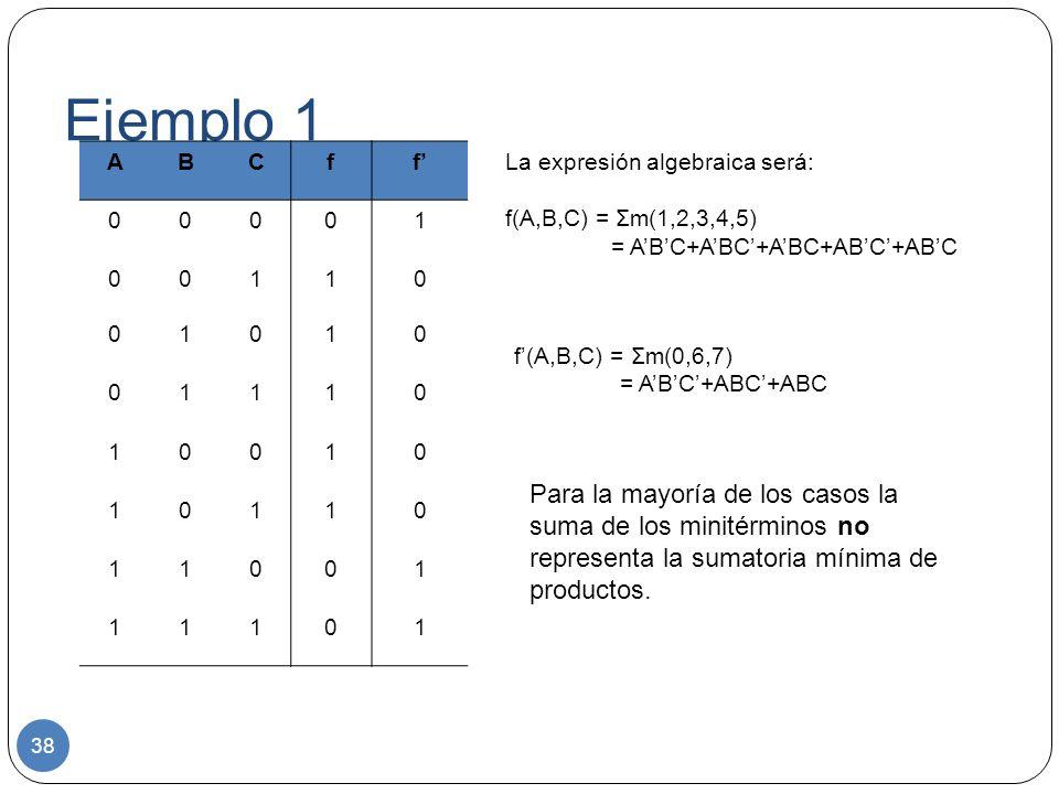 Ejemplo 1 ABCff 00001 00110 01010 01110 10010 10110 11001 11101 38 La expresión algebraica será: f(A,B,C) = Σm(1,2,3,4,5) = ABC+ABC+ABC+ABC+ABC f(A,B,