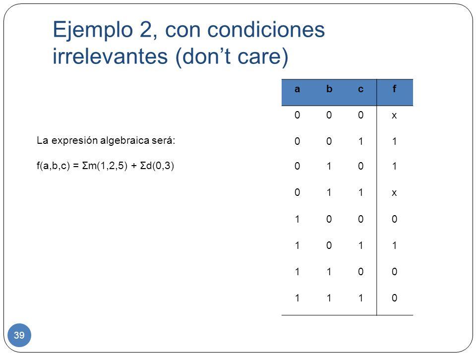 Ejemplo 2, con condiciones irrelevantes (dont care) 39 abcf 000x 0011 0101 011x 1000 1011 1100 1110 La expresión algebraica será: f(a,b,c) = Σm(1,2,5)