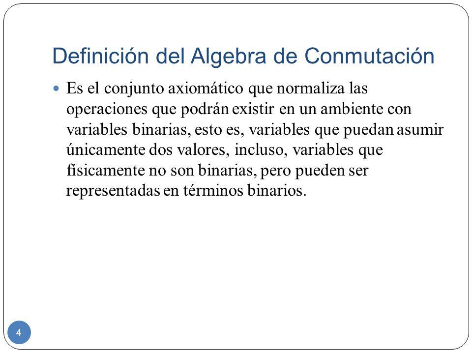 Definición del Algebra de Conmutación 4 Es el conjunto axiomático que normaliza las operaciones que podrán existir en un ambiente con variables binari