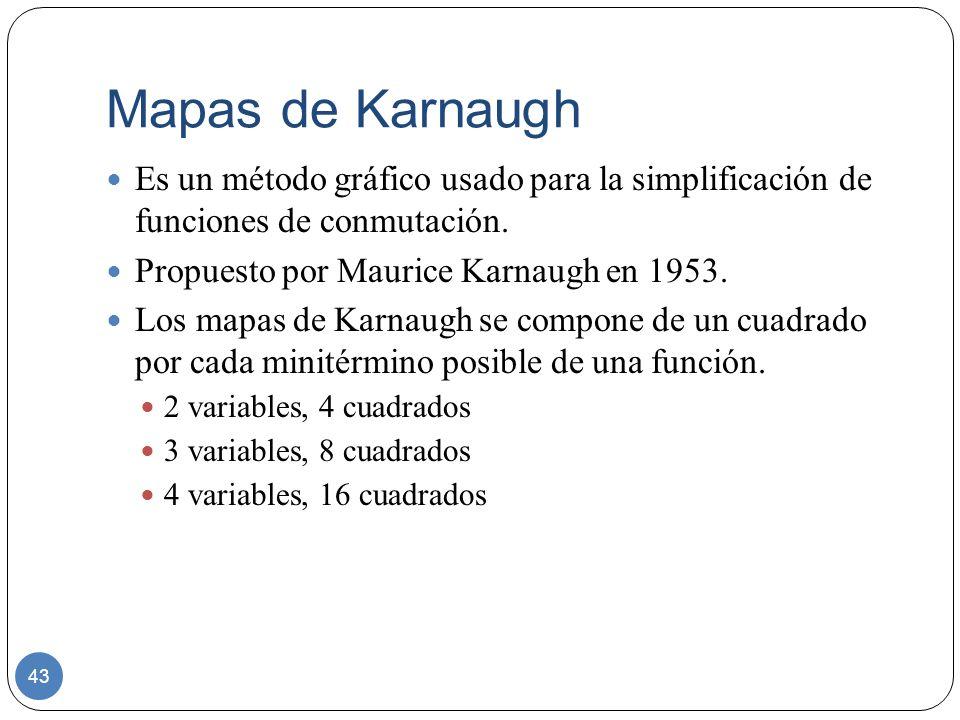Mapas de Karnaugh 43 Es un método gráfico usado para la simplificación de funciones de conmutación. Propuesto por Maurice Karnaugh en 1953. Los mapas