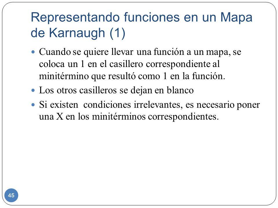 Representando funciones en un Mapa de Karnaugh (1) 45 Cuando se quiere llevar una función a un mapa, se coloca un 1 en el casillero correspondiente al