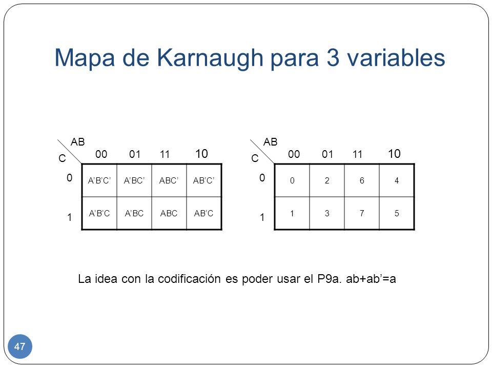 Mapa de Karnaugh para 3 variables 47 ABC 00 01 11 10 0101 AB C 0264 1375 00 01 11 10 0101 AB C La idea con la codificación es poder usar el P9a. ab+ab