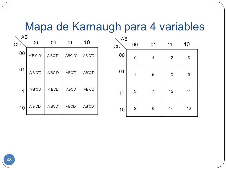 Mapa de Karnaugh para 4 variables 48 ABCD 00 01 11 10 00 01 11 10 AB CD 04128 15139 371511 261410 00 01 11 10 00 01 11 10 AB CD