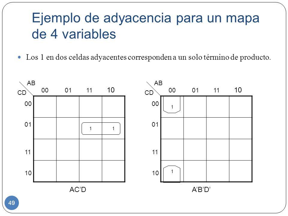 Ejemplo de adyacencia para un mapa de 4 variables 49 Los 1 en dos celdas adyacentes corresponden a un solo término de producto. 11 00 01 11 10 00 01 1