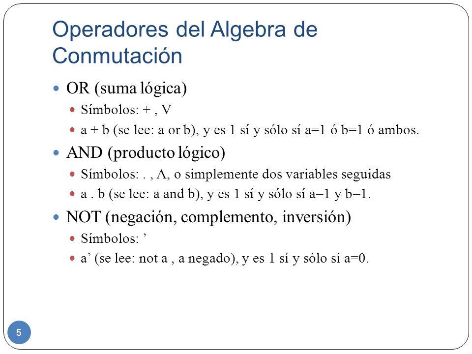 Operadores del Algebra de Conmutación 5 OR (suma lógica) Símbolos: +, V a + b (se lee: a or b), y es 1 sí y sólo sí a=1 ó b=1 ó ambos. AND (producto l