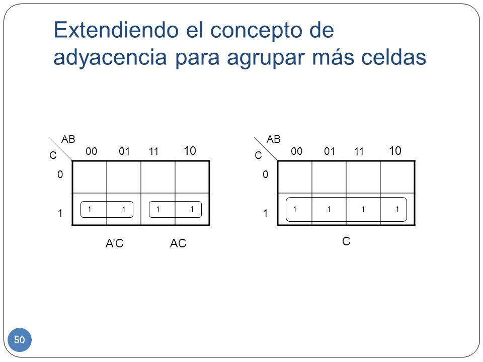 Extendiendo el concepto de adyacencia para agrupar más celdas 50 1111 00 01 11 10 0101 AB C 1111 00 01 11 10 0101 AB C AC C
