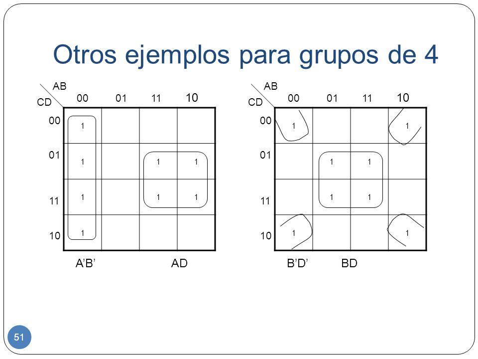 Otros ejemplos para grupos de 4 51 1 111 111 1 00 01 11 10 00 01 11 10 AB CD 11 11 11 11 00 01 11 10 00 01 11 10 AB CD ABADBD