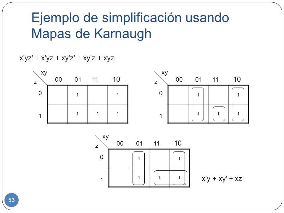 Ejemplo de simplificación usando Mapas de Karnaugh 53 11 111 00 01 11 10 0101 xy z 11 111 00 01 11 10 0101 xy z xyz + xyz + xyz + xyz + xyz 11 111 00
