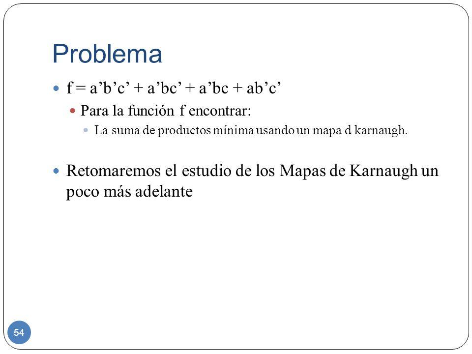 Problema 54 f = abc + abc + abc + abc Para la función f encontrar: La suma de productos mínima usando un mapa d karnaugh. Retomaremos el estudio de lo