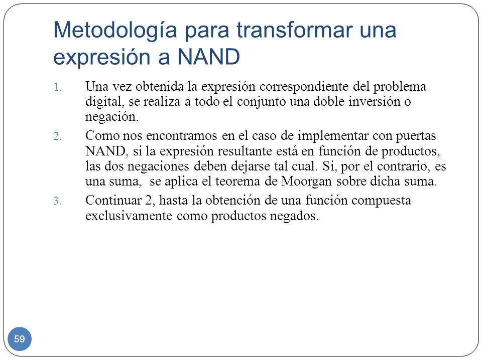 Metodología para transformar una expresión a NAND 59 1. Una vez obtenida la expresión correspondiente del problema digital, se realiza a todo el conju